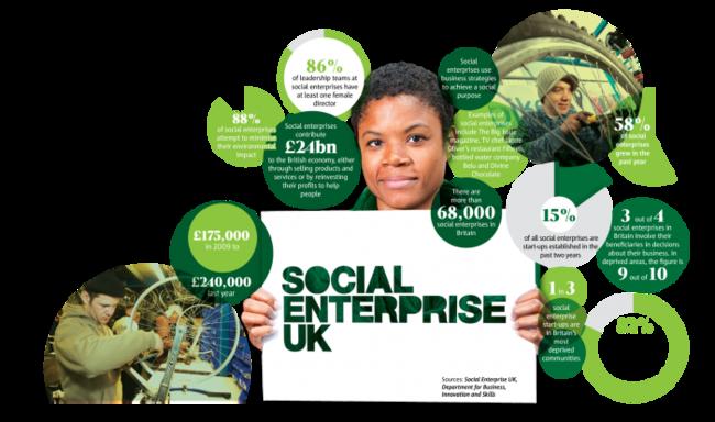 Impresa sociale Transizione comunicazione