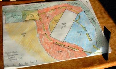 Diversi livelli della mappa design permacultura