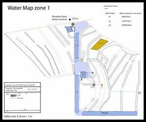 Gestione acqua permacultura